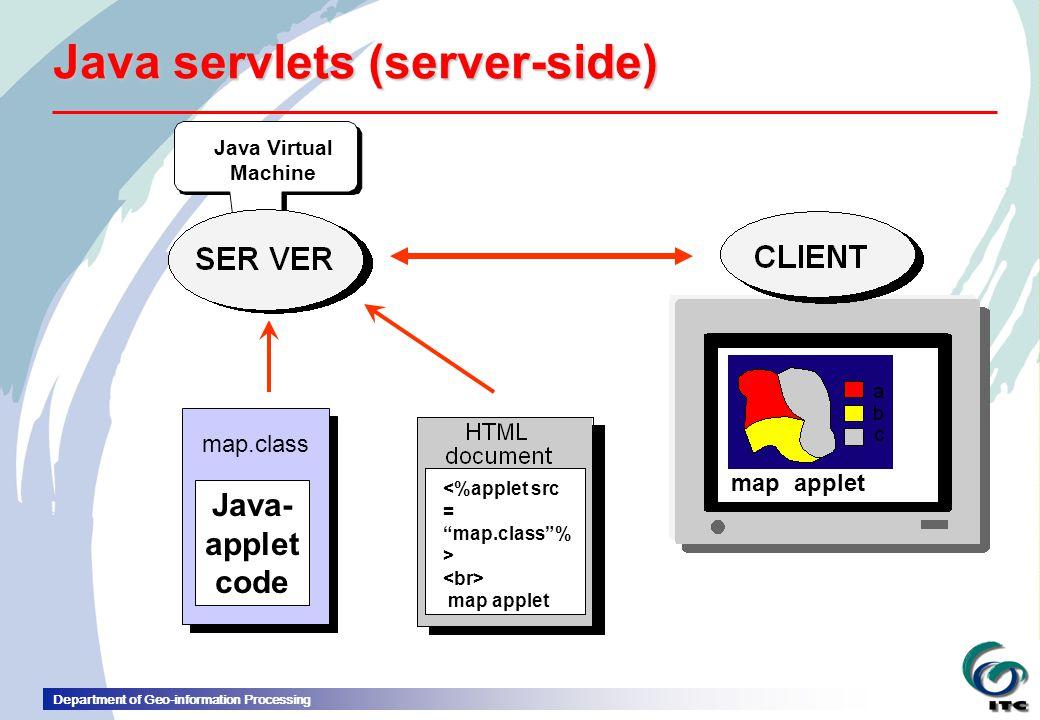 Java servlets (server-side)