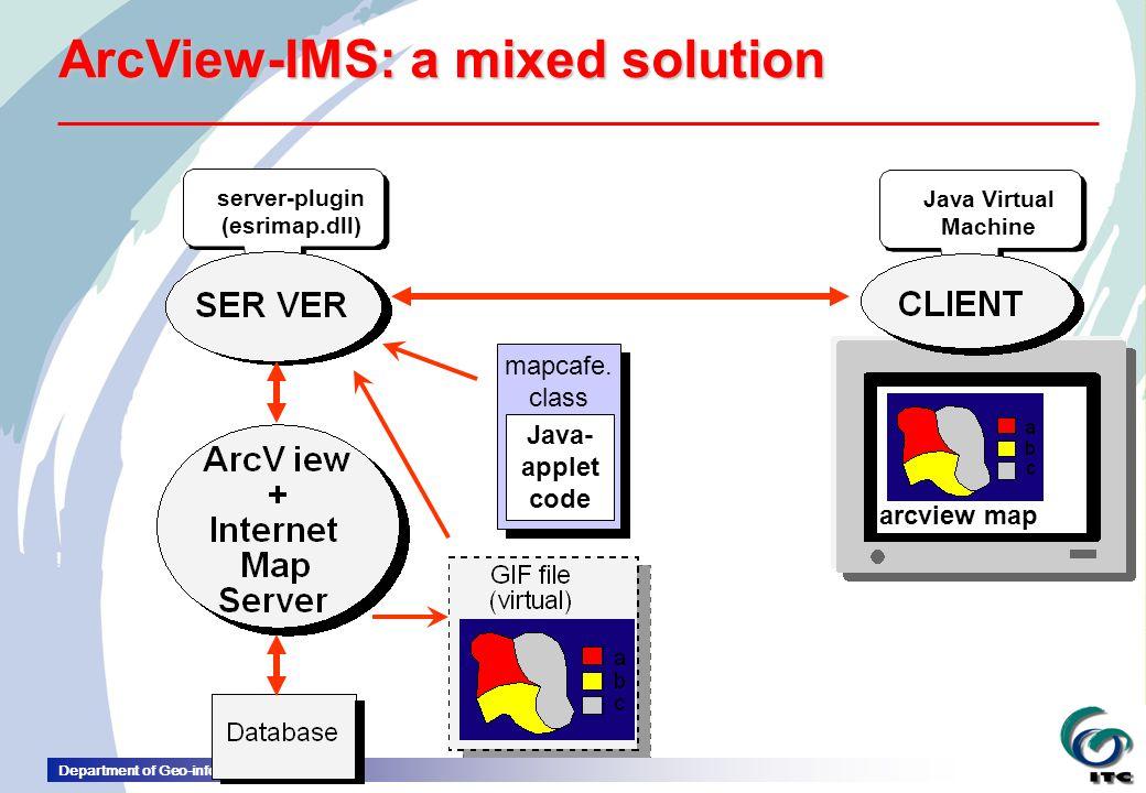 server-plugin (esrimap.dll)
