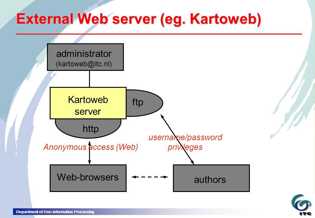 External Web server (eg. Kartoweb)