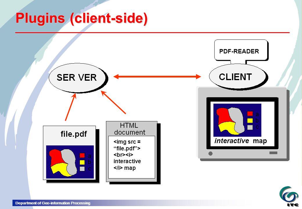 Plugins (client-side)
