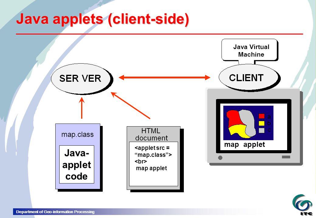 Java applets (client-side)
