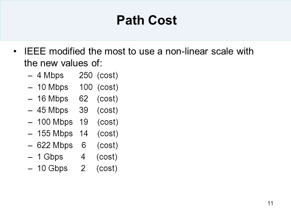Path Cost IEEE modified the most to use a non-linear scale with the new values of: 4 Mbps 250 (cost)