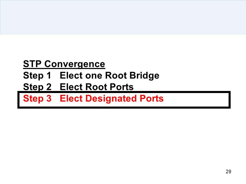 STP Convergence Step 1 Elect one Root Bridge Step 2 Elect Root Ports Step 3 Elect Designated Ports