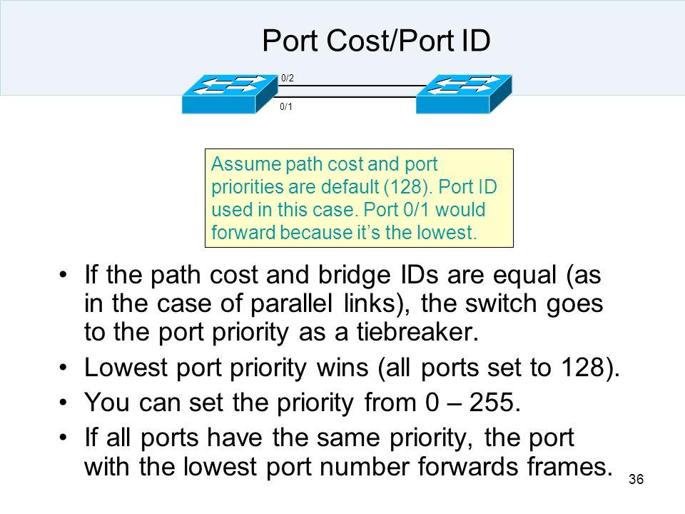 Port Cost/Port ID 0/2. 0/1.