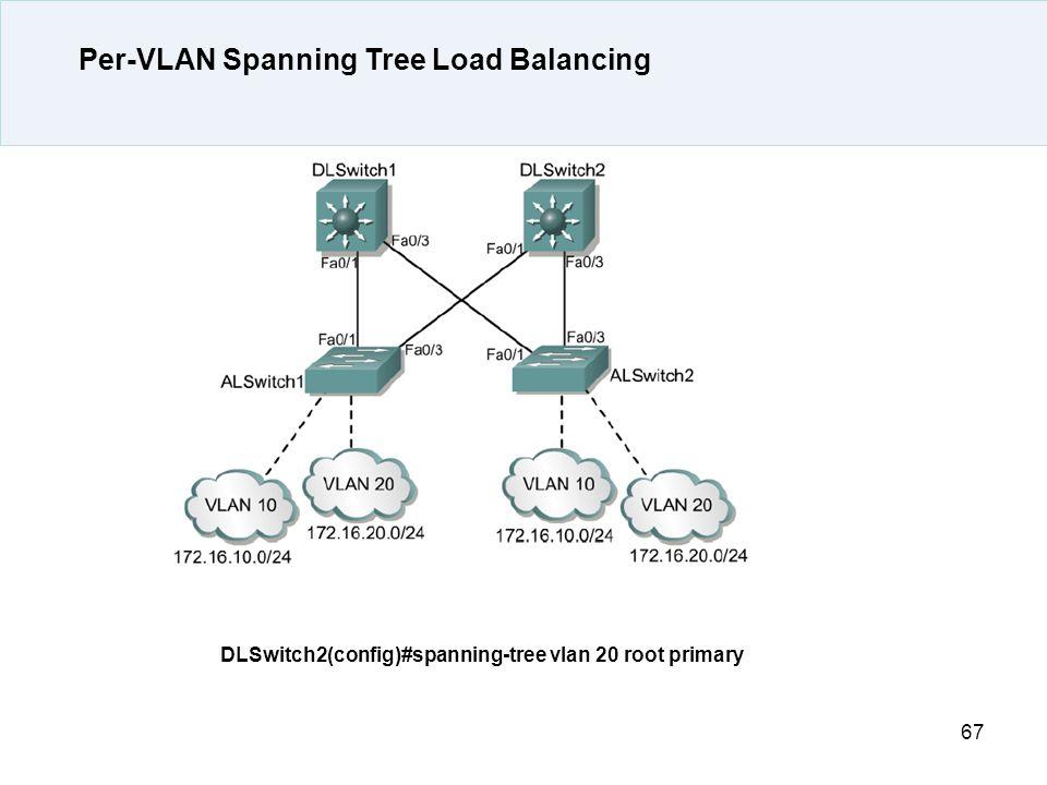Per-VLAN Spanning Tree Load Balancing