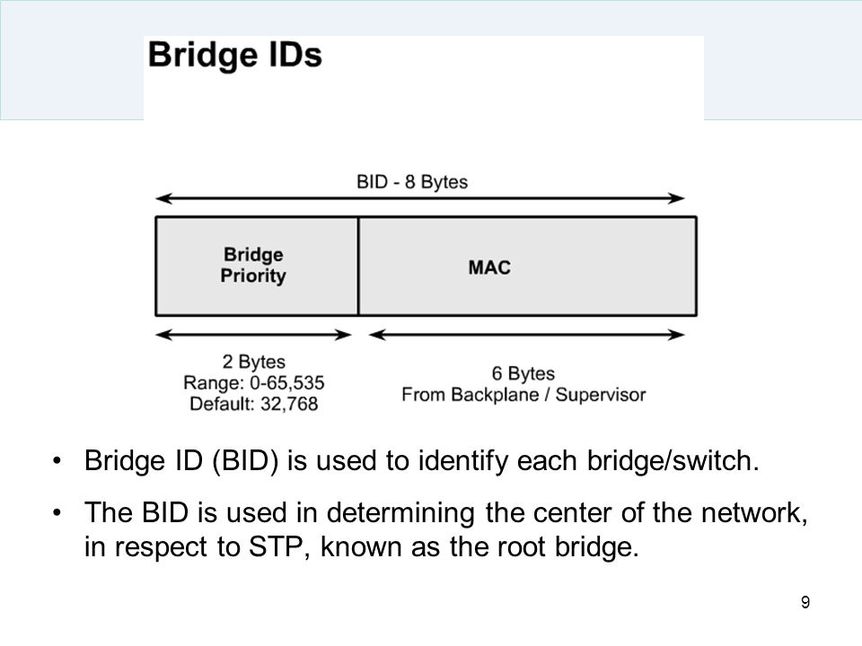 Bridge ID (BID) is used to identify each bridge/switch.