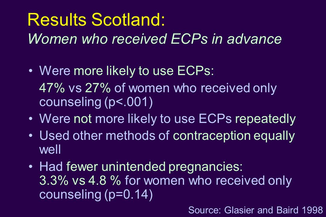 Results Scotland: Women who received ECPs in advance
