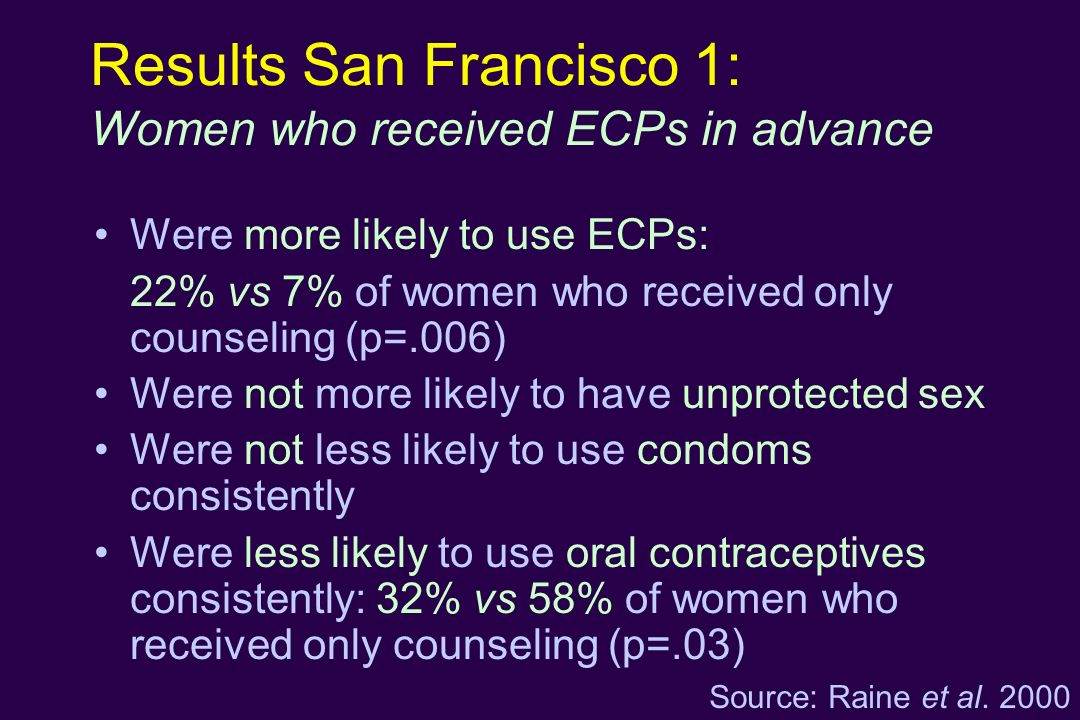Results San Francisco 1: Women who received ECPs in advance