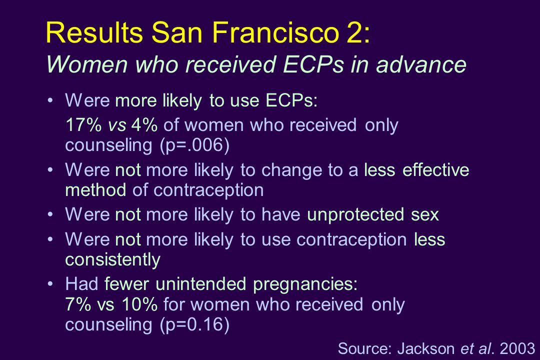 Results San Francisco 2: Women who received ECPs in advance