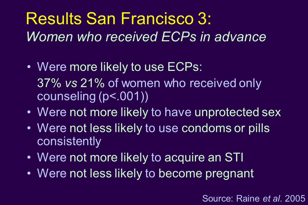 Results San Francisco 3: Women who received ECPs in advance