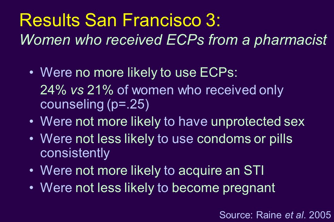 Results San Francisco 3: Women who received ECPs from a pharmacist
