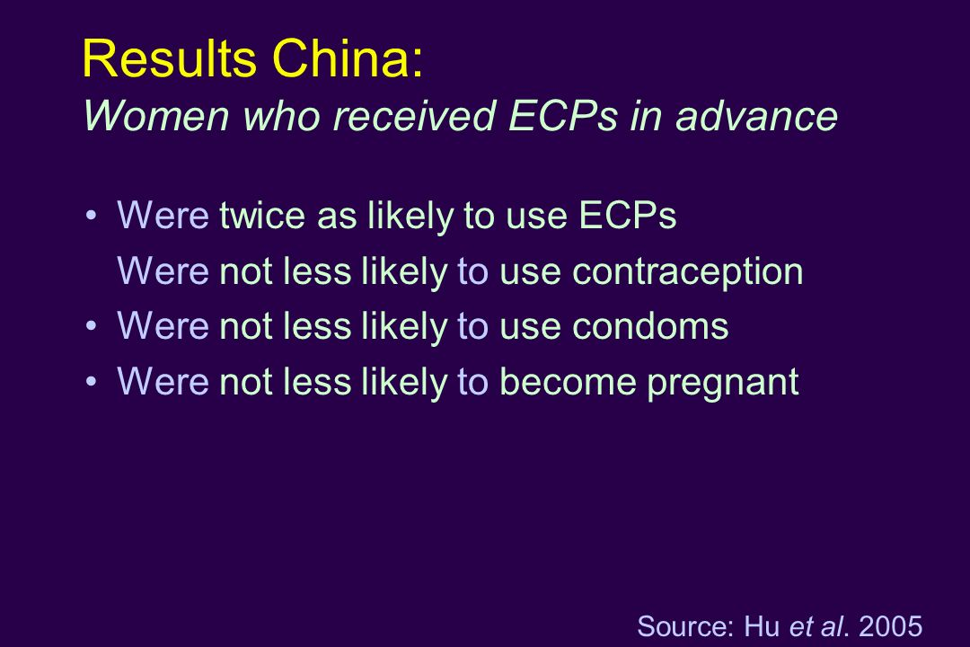Results China: Women who received ECPs in advance