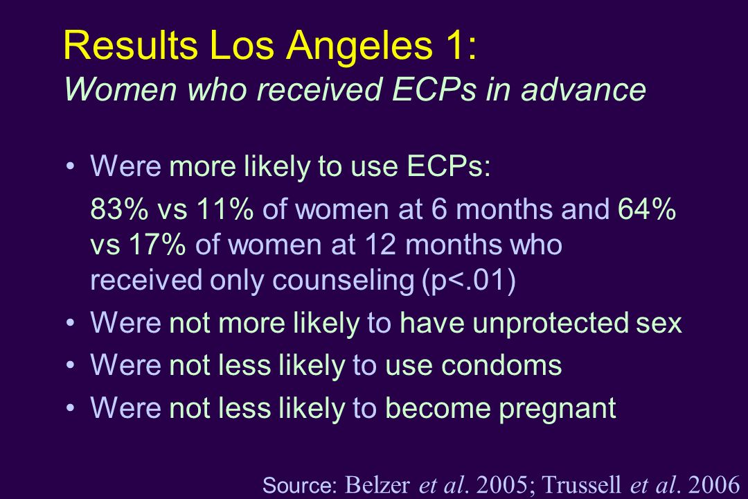 Results Los Angeles 1: Women who received ECPs in advance