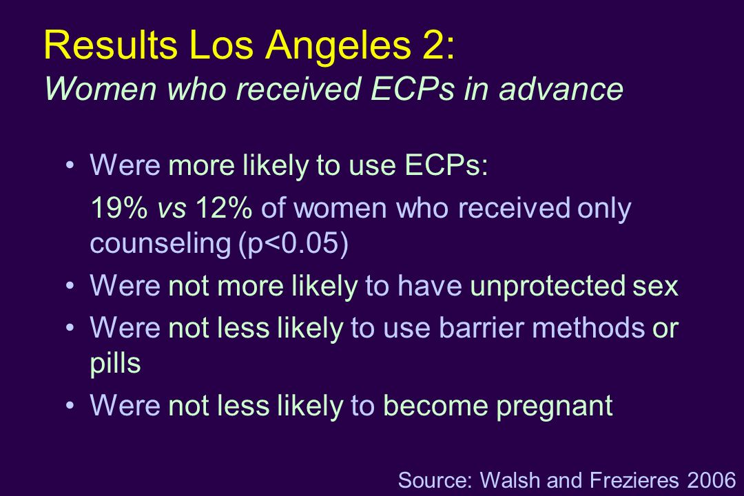 Results Los Angeles 2: Women who received ECPs in advance