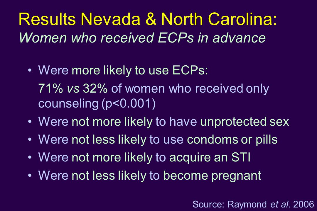 Results Nevada & North Carolina: Women who received ECPs in advance