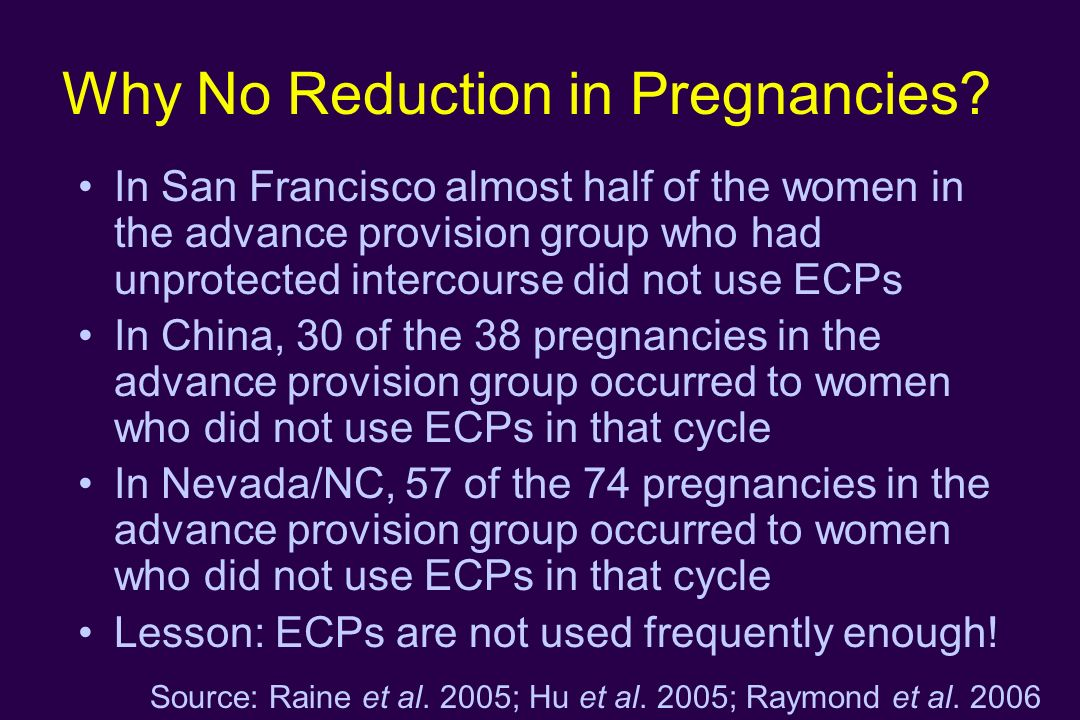 Why No Reduction in Pregnancies