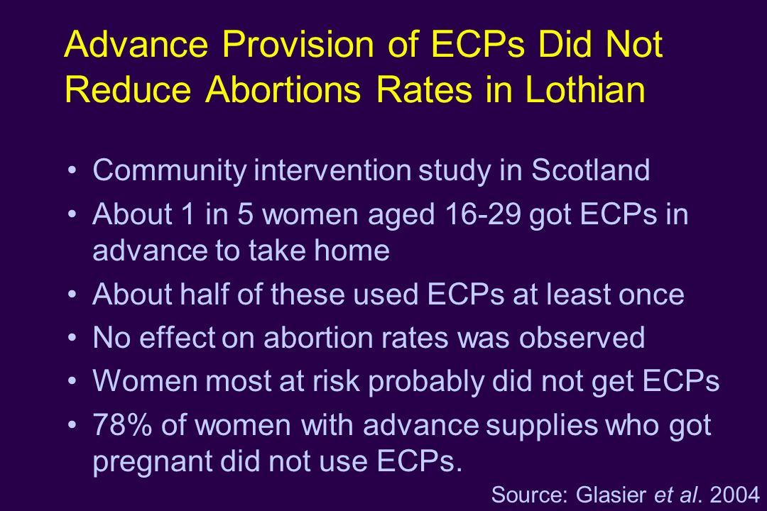 Advance Provision of ECPs Did Not Reduce Abortions Rates in Lothian