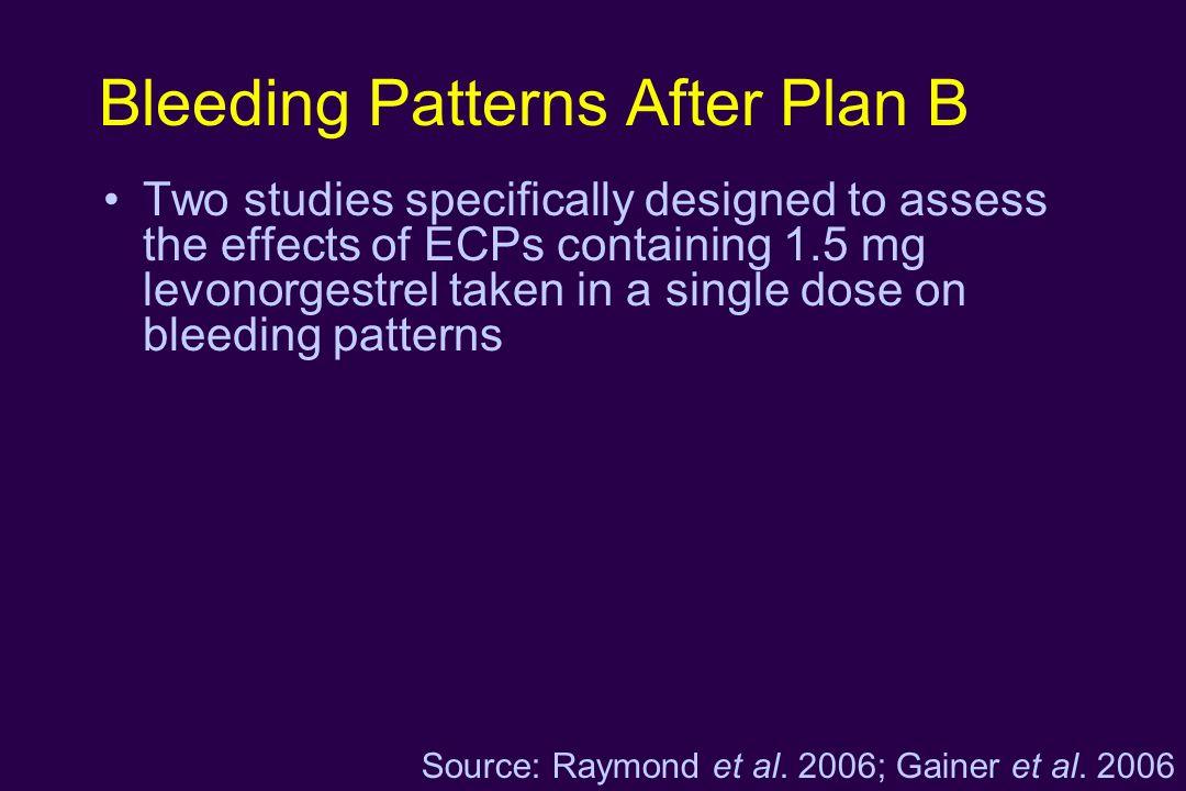 Bleeding Patterns After Plan B