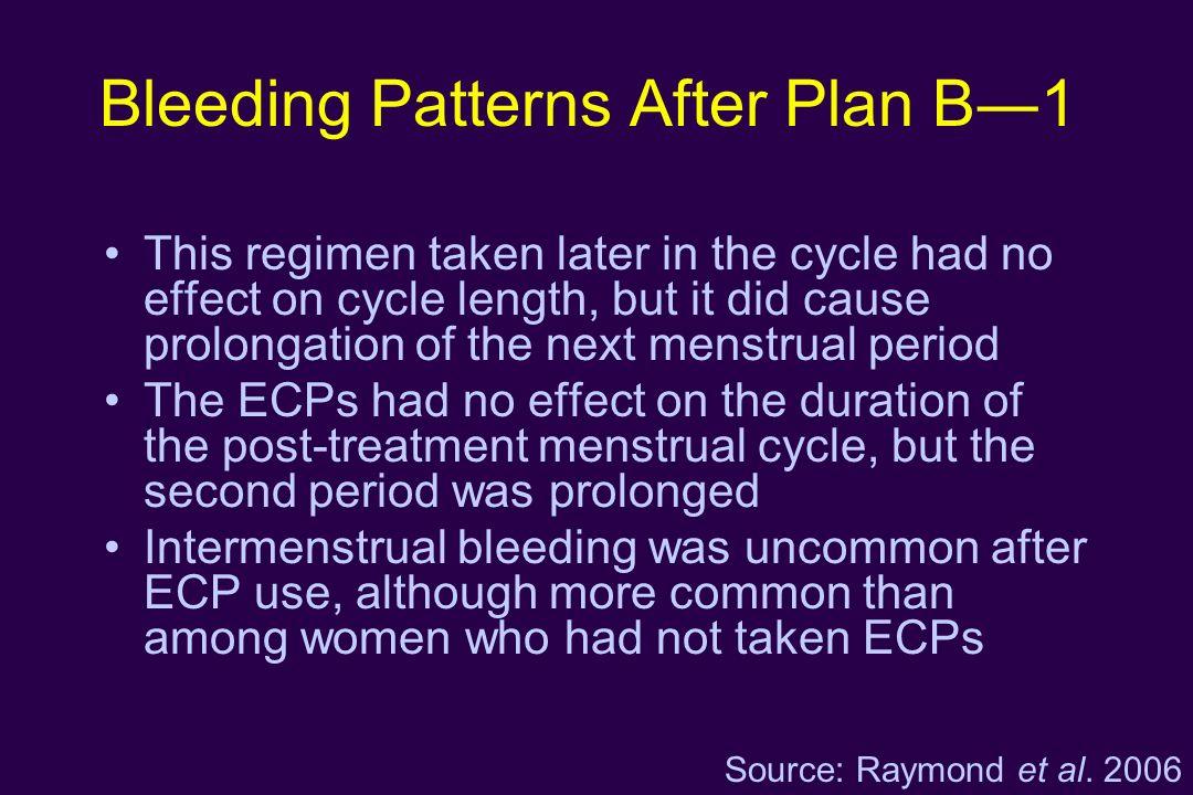 Bleeding Patterns After Plan B―1