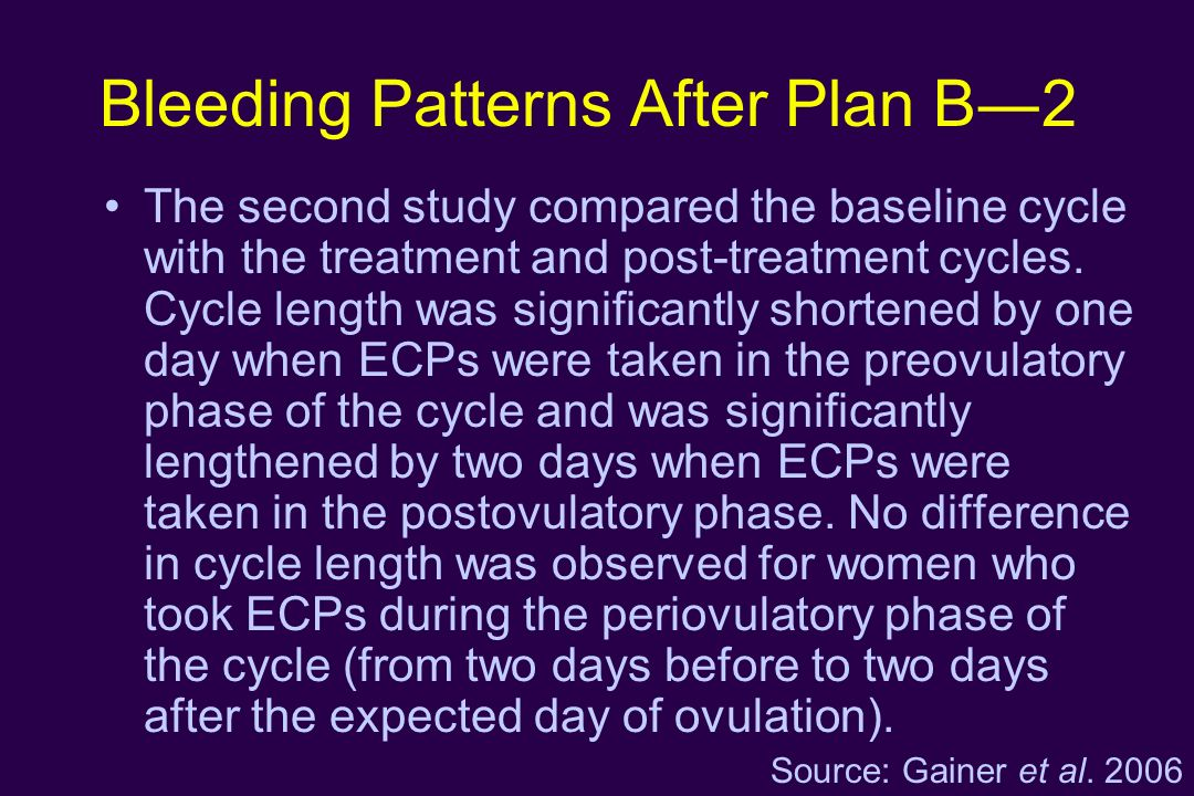 Bleeding Patterns After Plan B―2