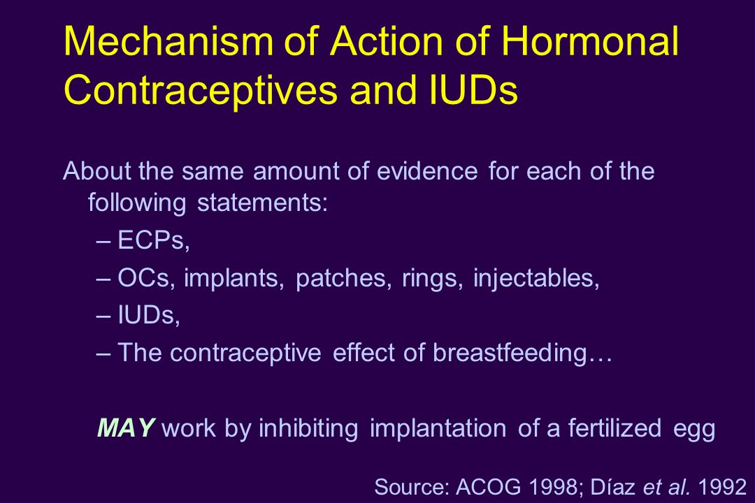 Mechanism of Action of Hormonal Contraceptives and IUDs