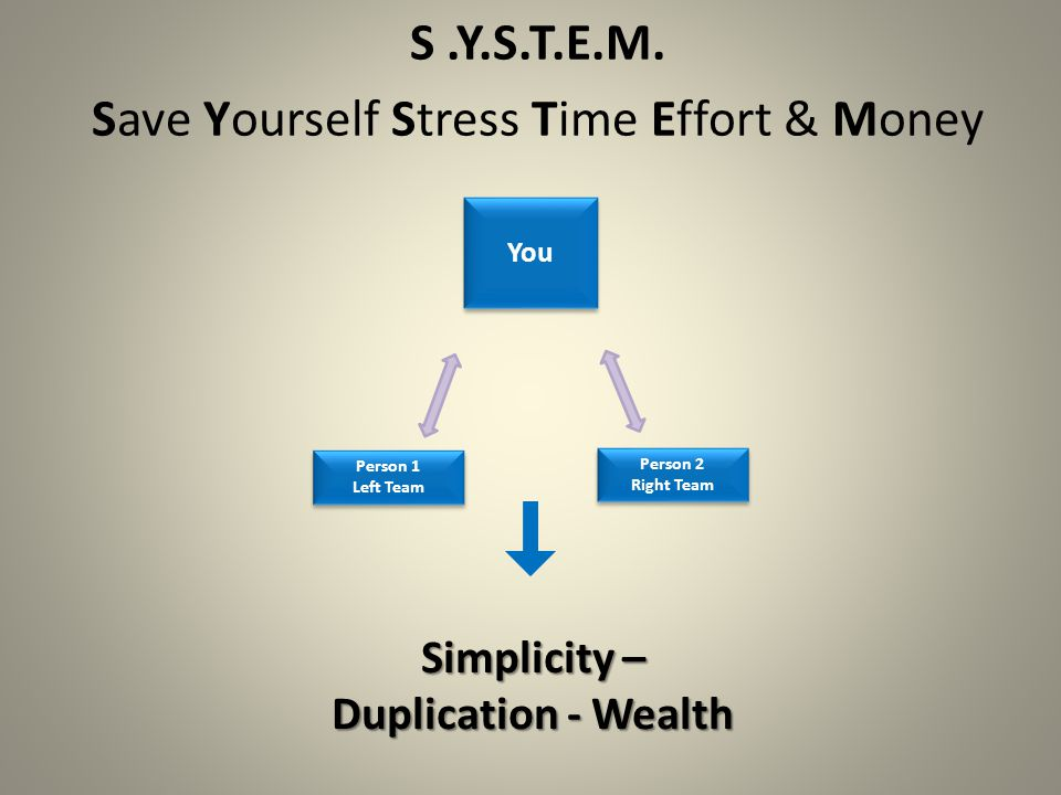 Simplicity – Duplication - Wealth
