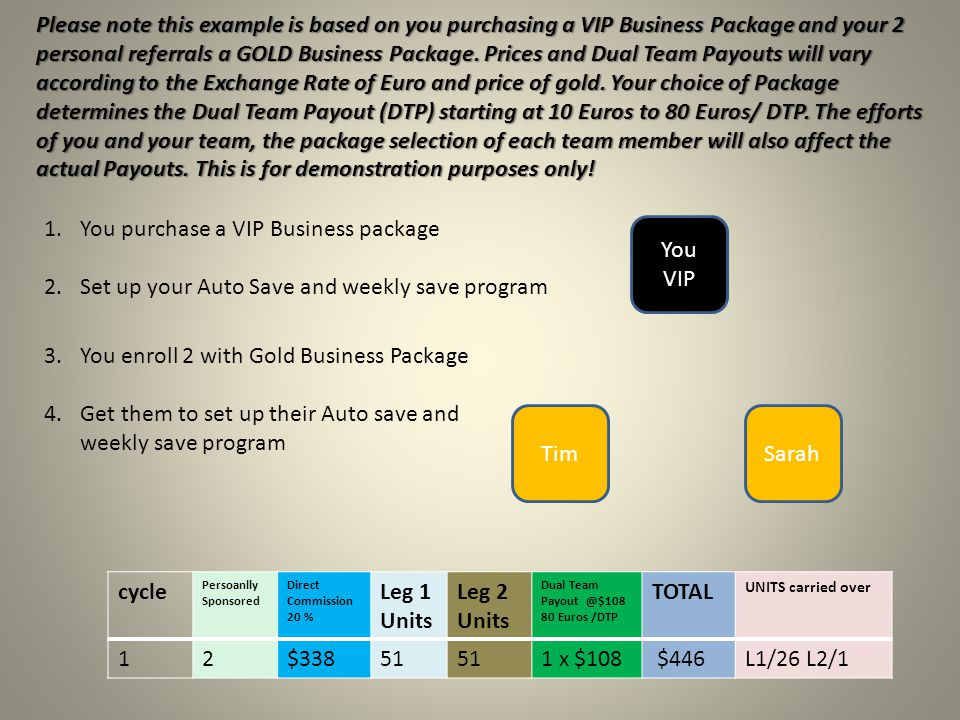 You purchase a VIP Business package