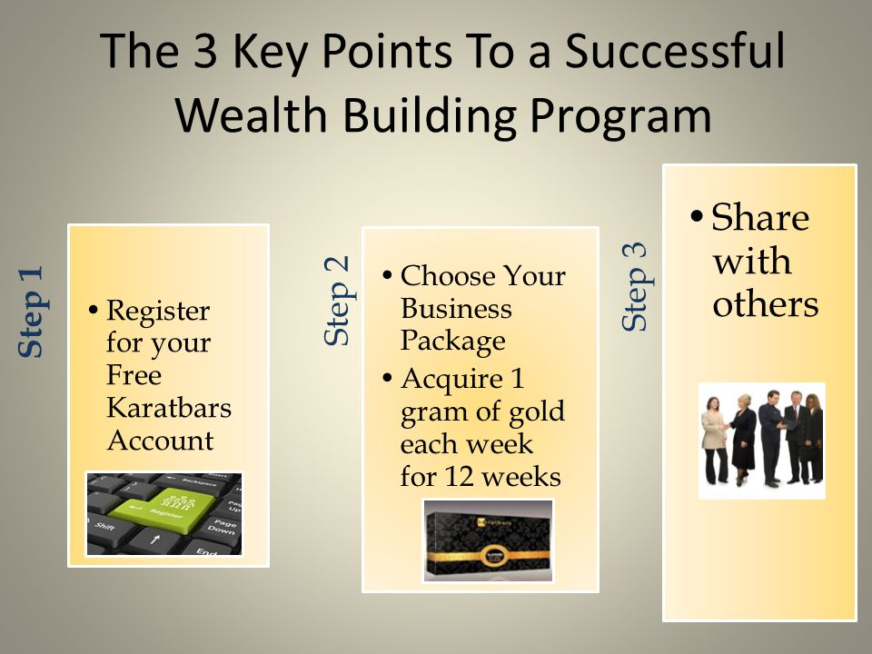 The 3 Key Points To a Successful Wealth Building Program