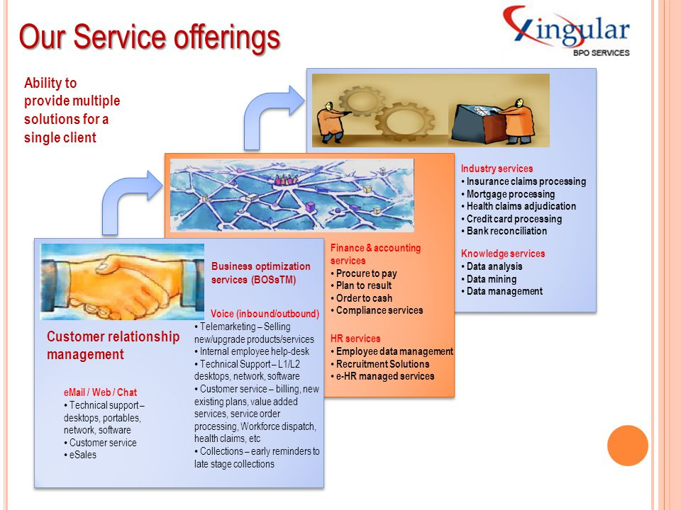 Our Service offerings Ability to provide multiple solutions for a