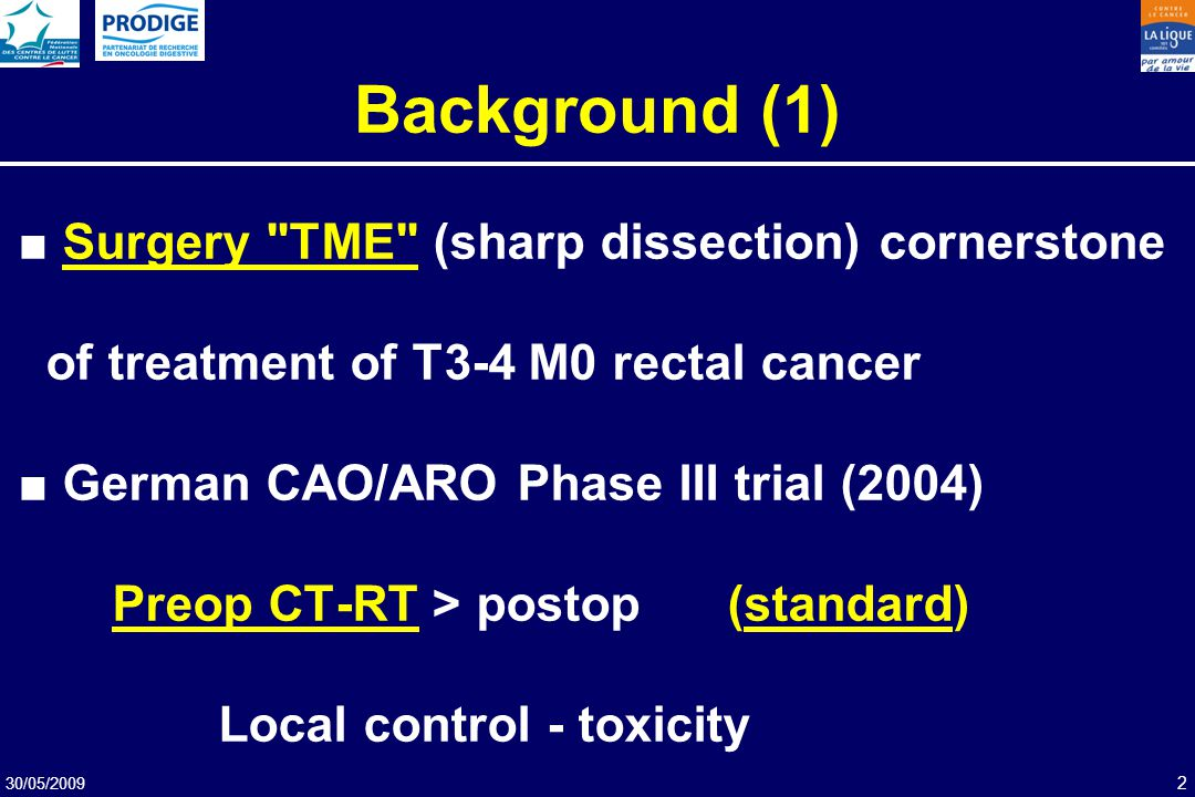 Background (1) ■ Surgery TME (sharp dissection) cornerstone