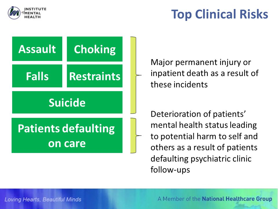 Top Clinical Risks Assault Choking Falls Restraints Suicide