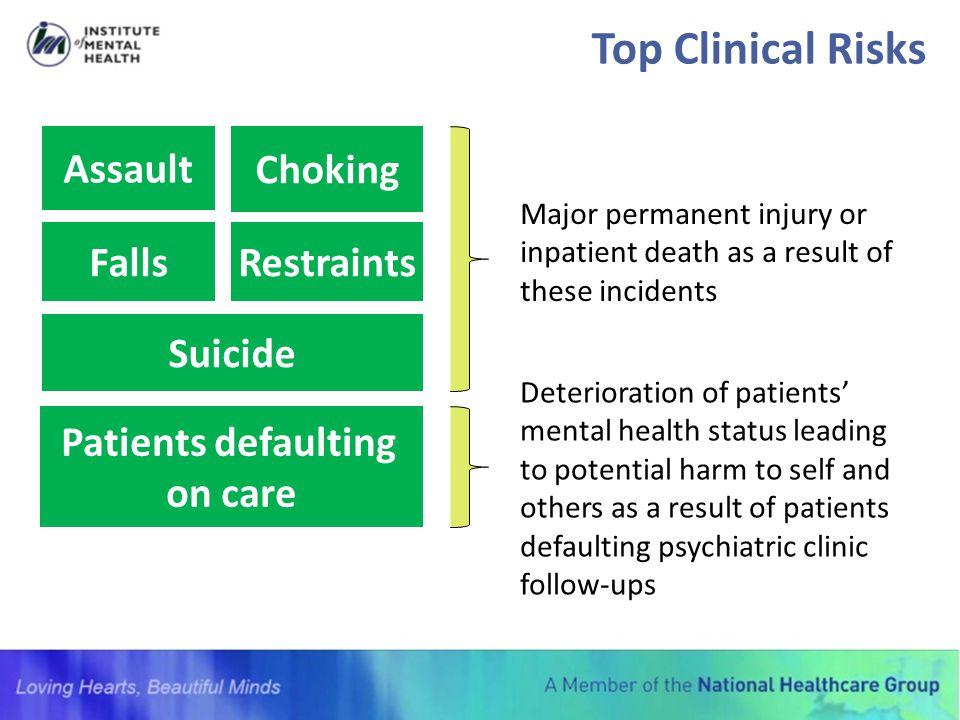 Top Clinical Risks Assault Choking Falls Restraints Suicide