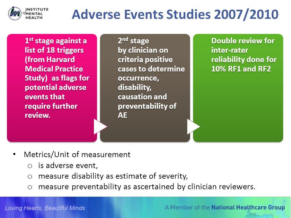 Adverse Events Studies 2007/2010