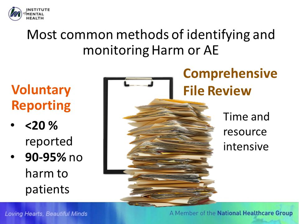Most common methods of identifying and monitoring Harm or AE