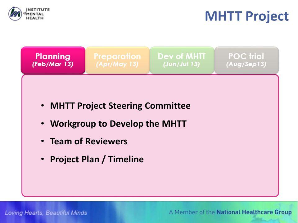 MHTT Project MHTT Project Steering Committee