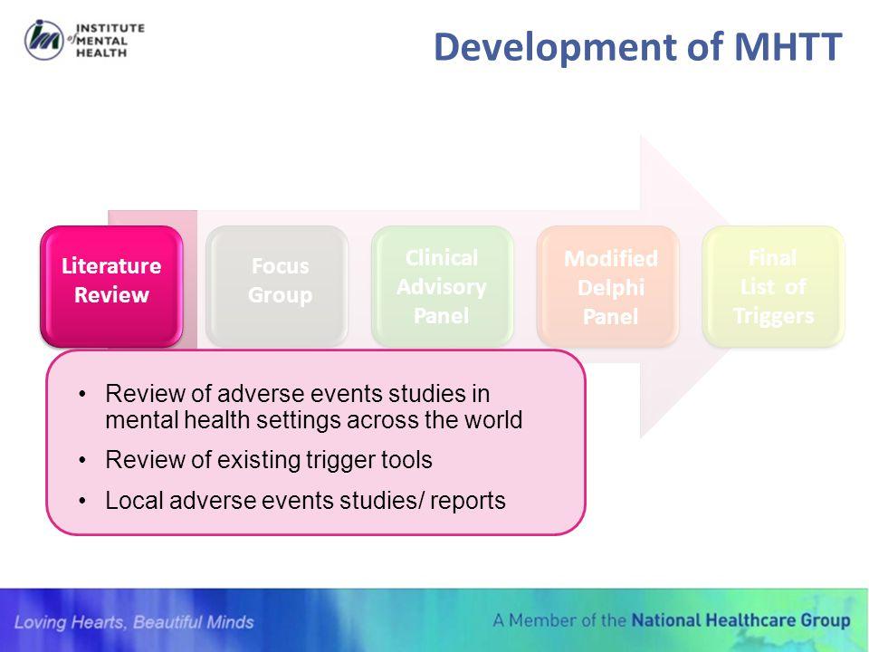 Development of MHTT Clinical Advisory Panel Modified Delphi Panel