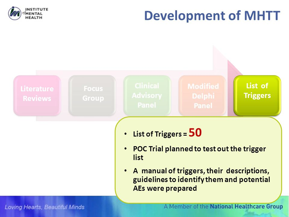 Development of MHTT Clinical Advisory Panel Modified Delphi Panel