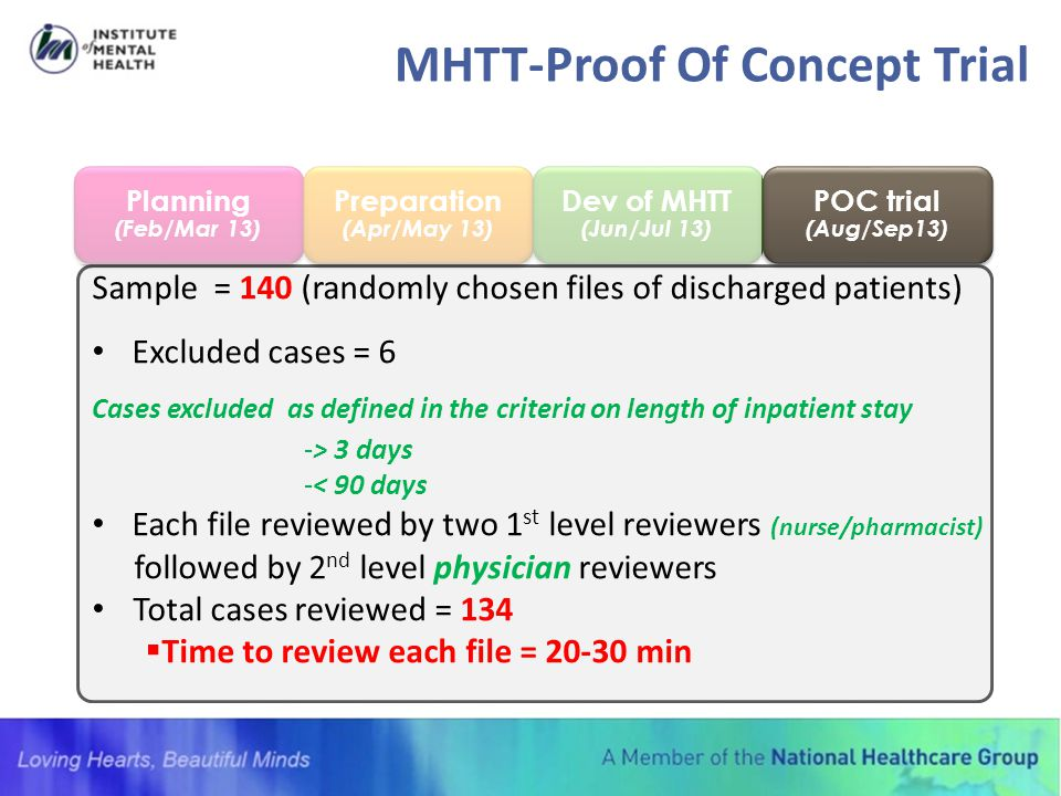 MHTT-Proof Of Concept Trial