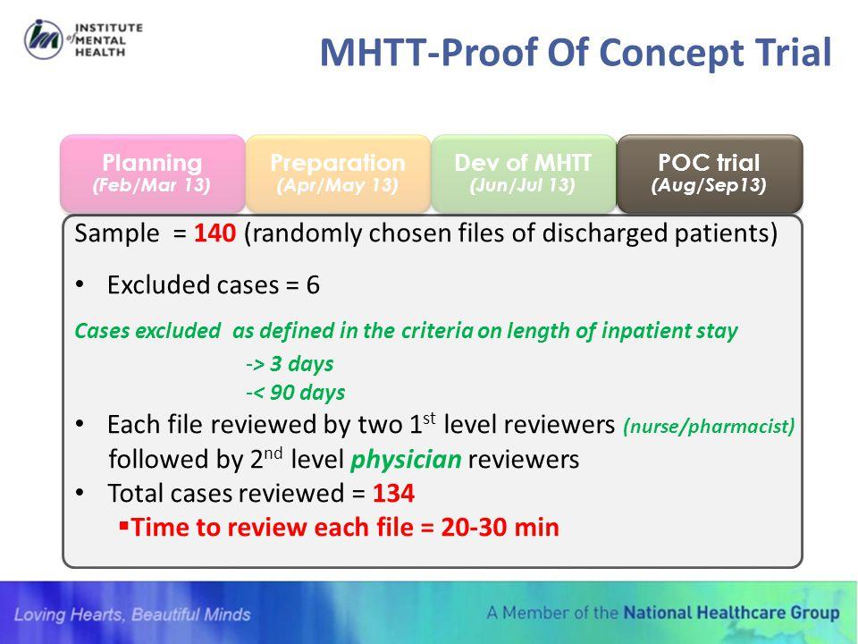 MHTT-Proof Of Concept Trial
