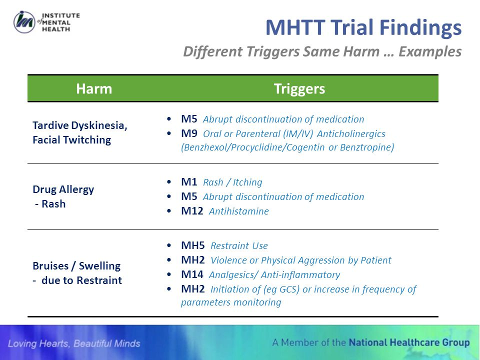 MHTT Trial Findings Different Triggers Same Harm … Examples Harm