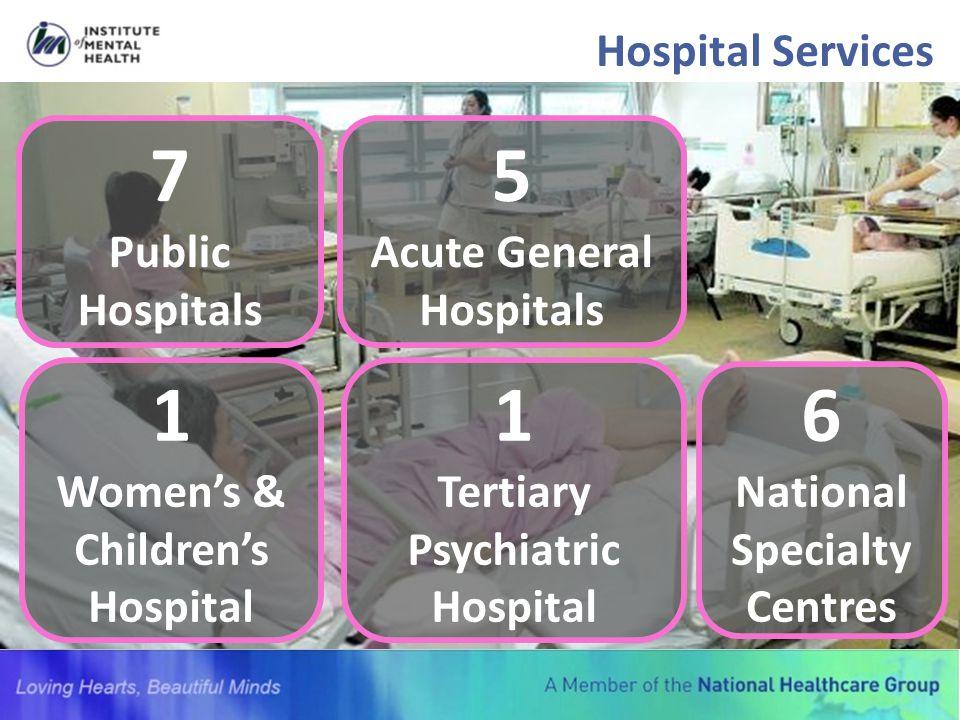 7 5 1 1 6 Hospital Services Public Hospitals Acute General Hospitals