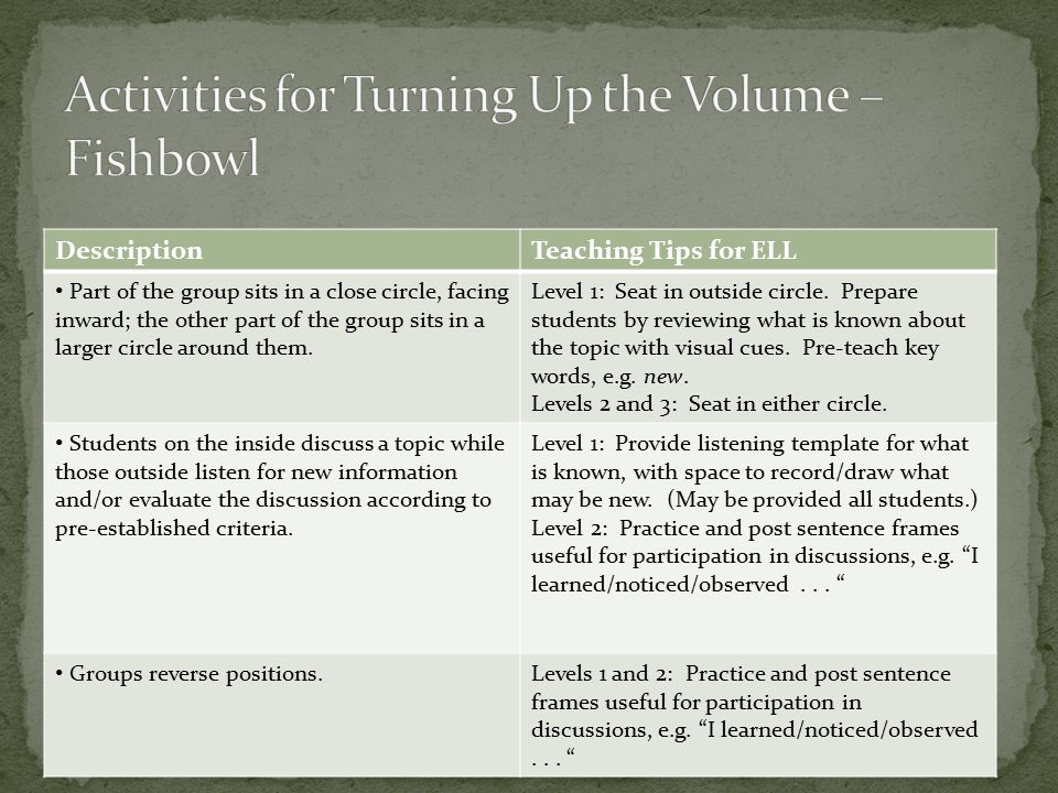 Activities for Turning Up the Volume – Fishbowl