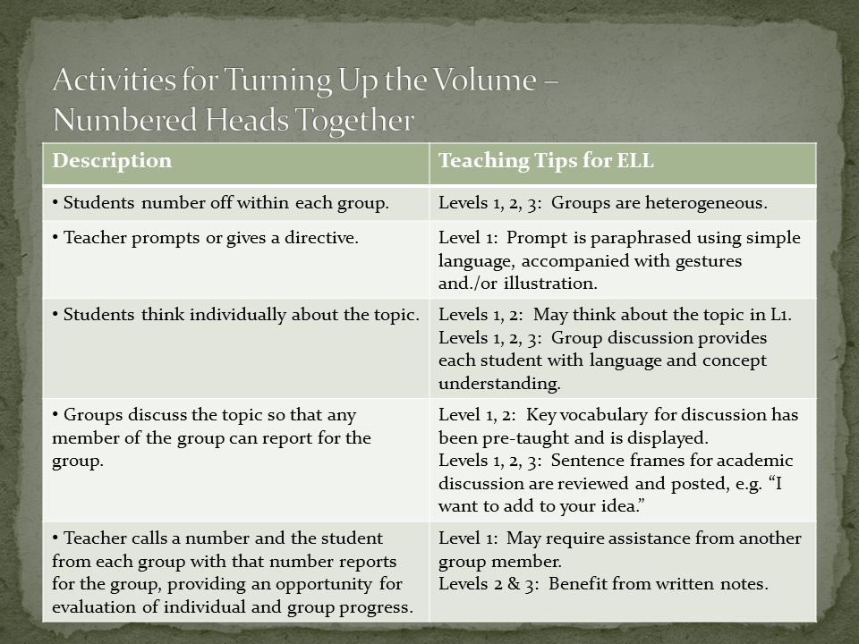 Activities for Turning Up the Volume – Numbered Heads Together