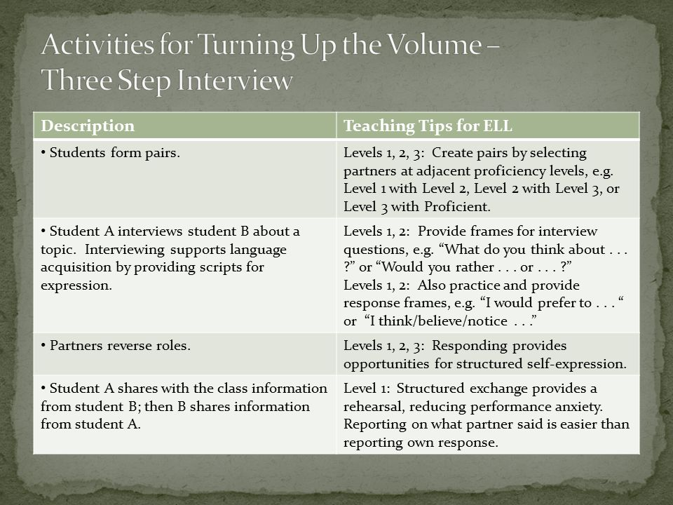Activities for Turning Up the Volume – Three Step Interview