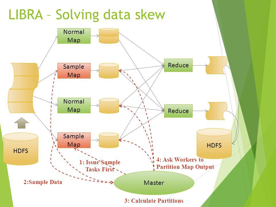 LIBRA – Solving data skew