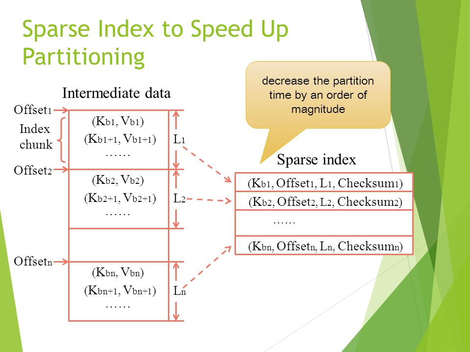 Sparse Index to Speed Up Partitioning