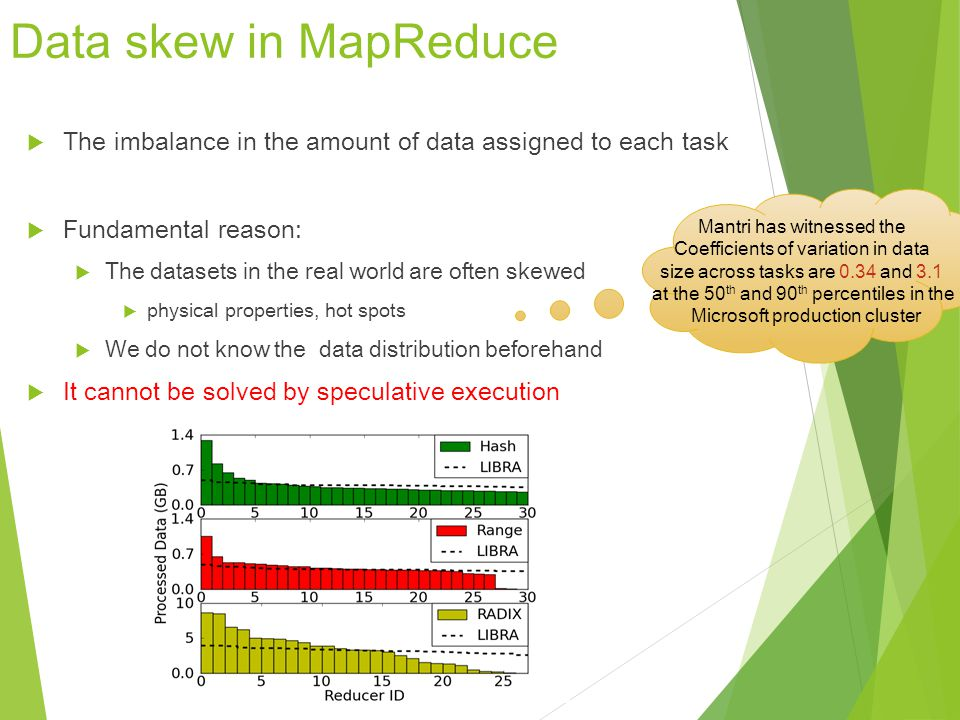 Data skew in MapReduce The imbalance in the amount of data assigned to each task. Fundamental reason: