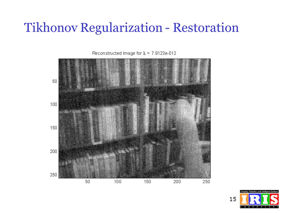 Tikhonov Regularization - Restoration