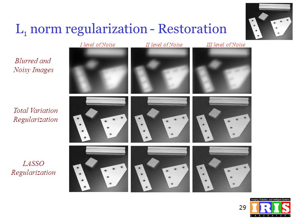 L1 norm regularization - Restoration