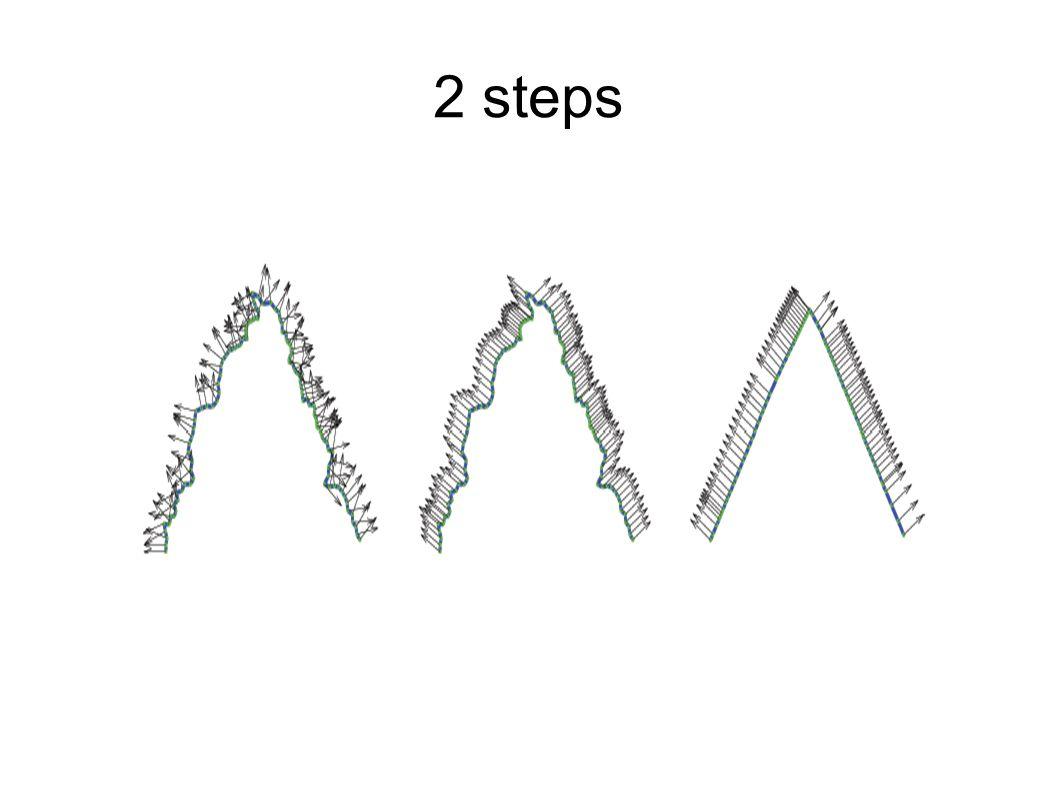 2 steps